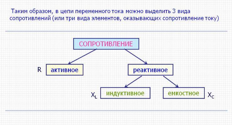 2016-10-05-13-35-58-pribory-rezistivnye-induktivnye-emkostnye-7-tys-izobrazhenij-najdeno-v-yandeks-kartinkax-yandex