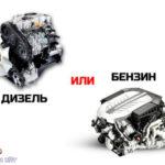 Выбор двигателя